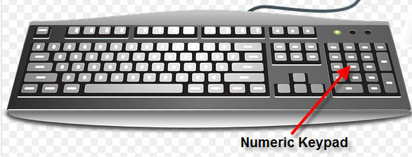 insert degree symbol using numeric keypad shortcut